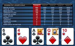 Videopoker Casino På Nätet